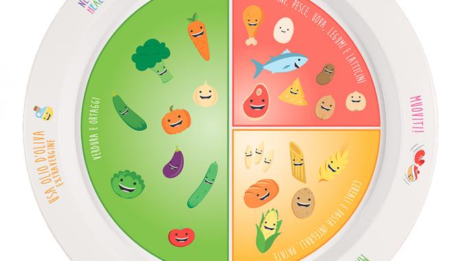 La Sipps Si Concentra Su Alimentazione Attivita Fisica E Cura Del Benessere Psicologico Dei Bambini Imgpress